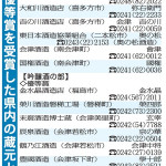 【福島】鶴乃江酒造最優秀 県勢受賞は5年連続 東北…